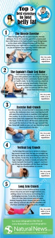 Infographic-Top-Five-Exercises-Lose-Belly-Fat (1)